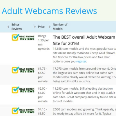 adultwebcamreviews.org